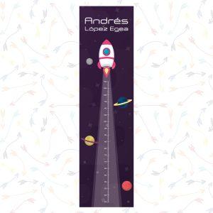 Medidor-Pared-Espacio-1200×1200